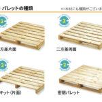 木製パレットの種類1